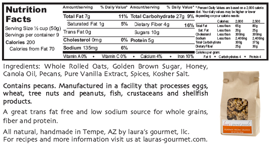 Pumpkin Nutritional info